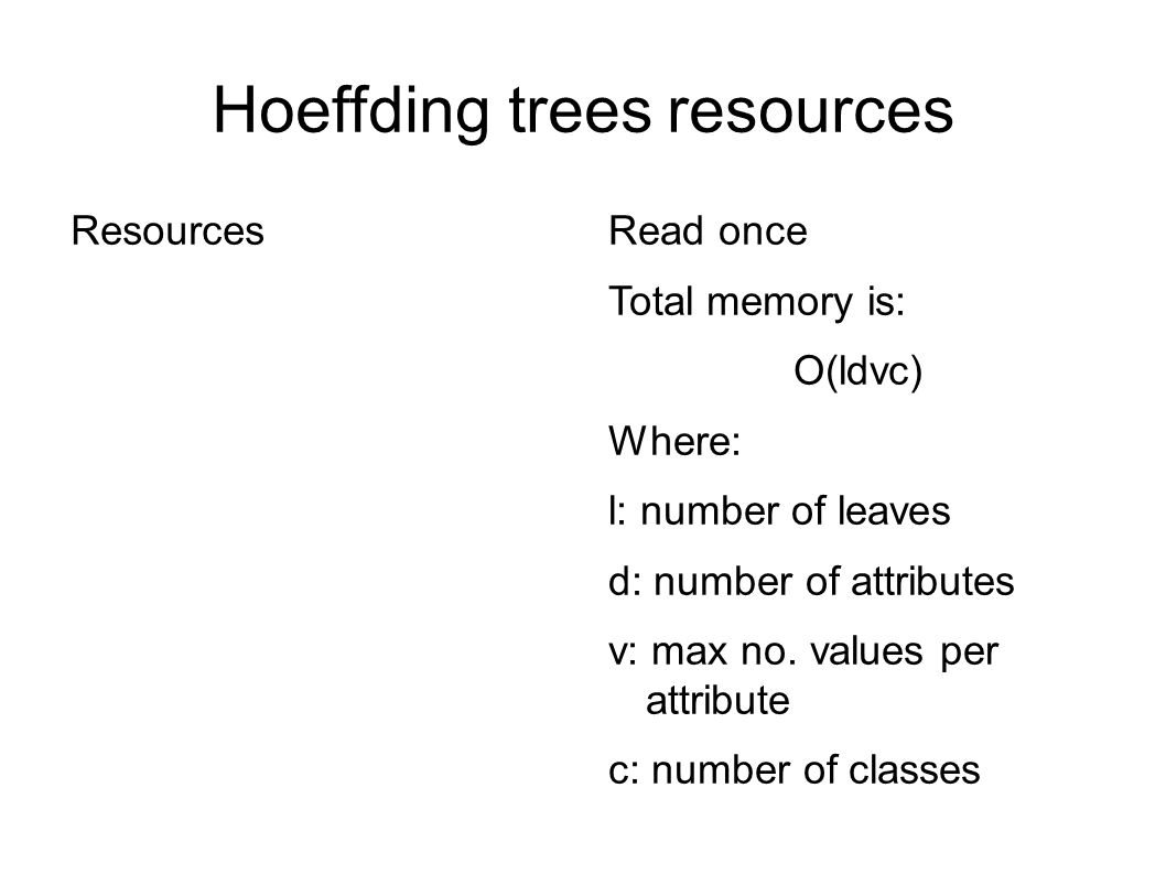 Hoeffding trees resources