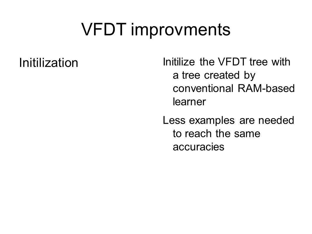 VFDT improvments Initilization