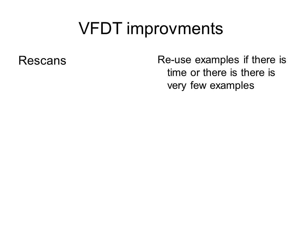 VFDT improvments Rescans