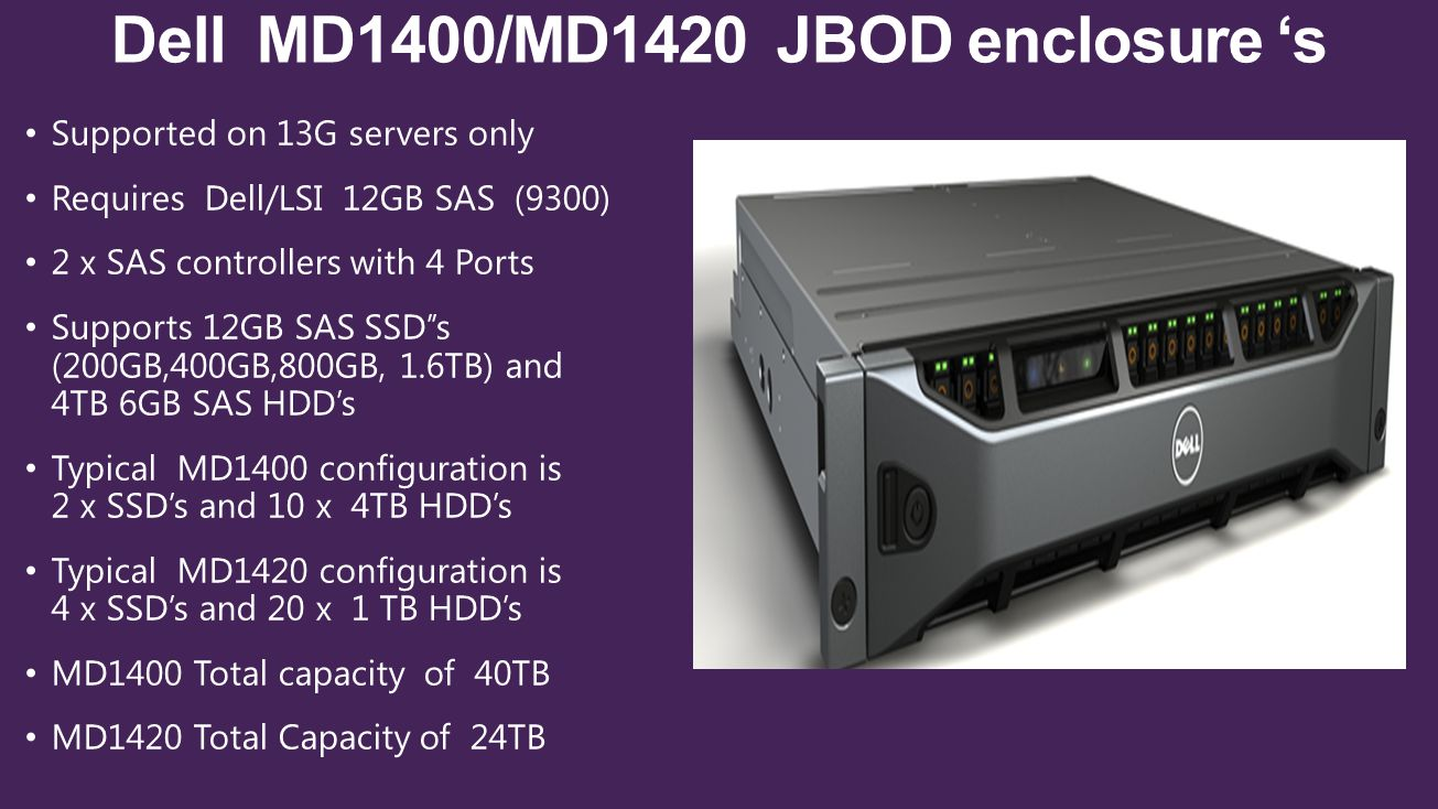 Dell MD1400/MD1420 JBOD enclosure 's