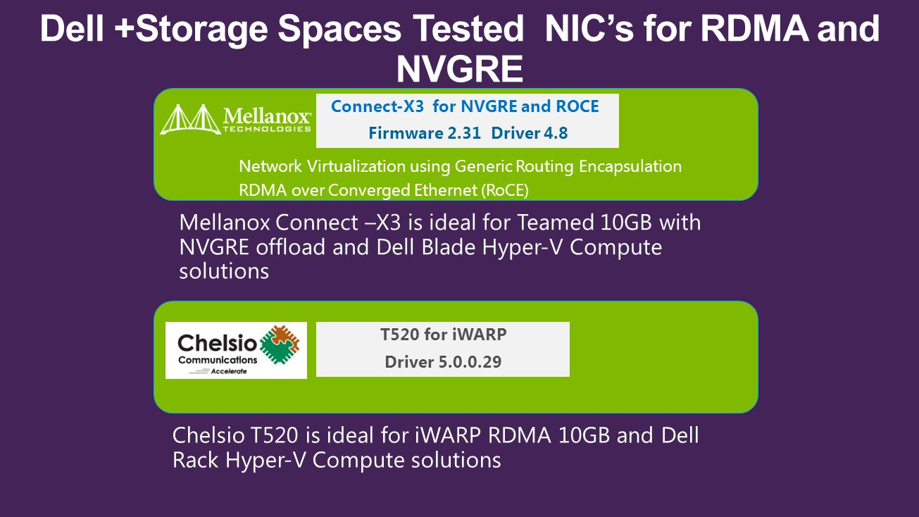 Dell +Storage Spaces Tested NIC's for RDMA and NVGRE