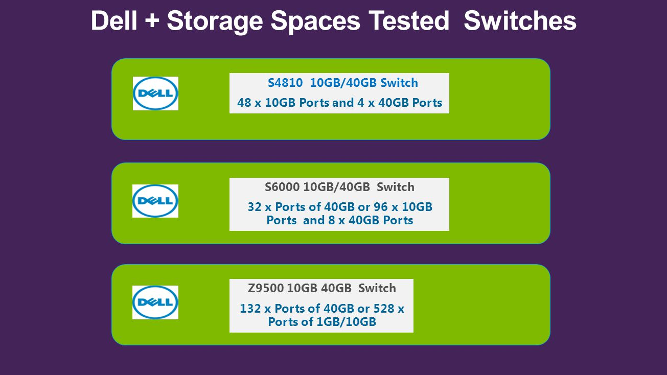 Dell + Storage Spaces Tested Switches
