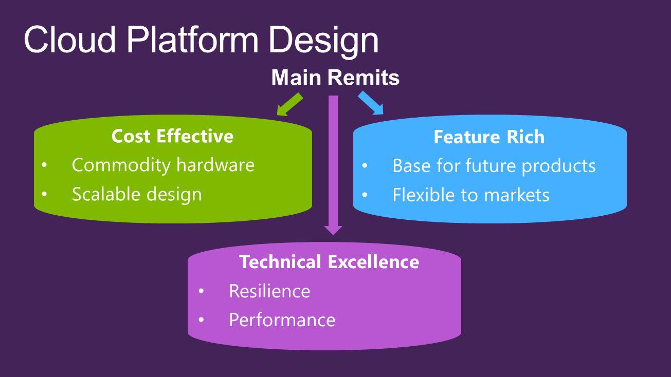 Cloud Platform Design Main Remits Cost Effective Feature Rich