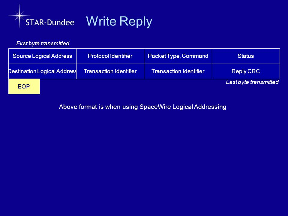 Write Reply Above format is when using SpaceWire Logical Addressing