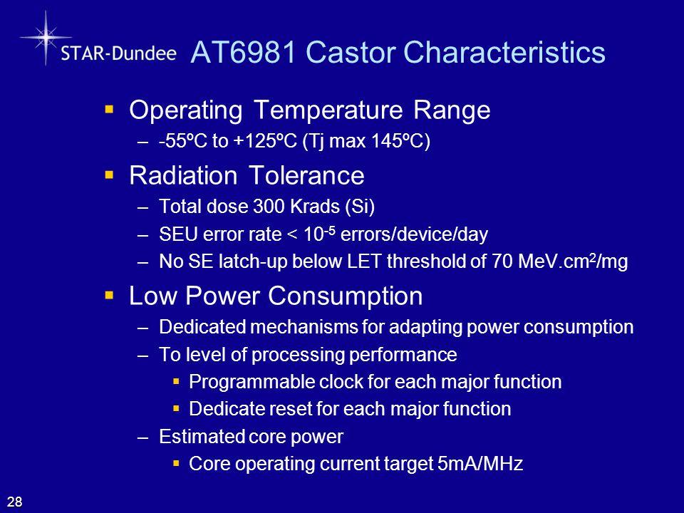 AT6981 Castor Characteristics