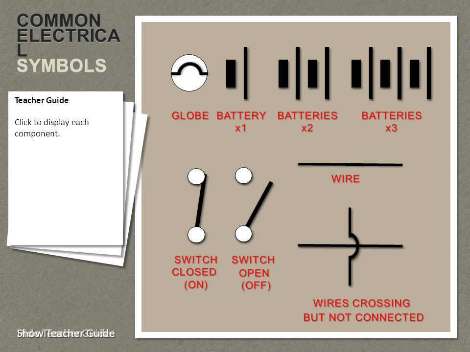 COMMON ELECTRICAL SYMBOLS Show Teacher Guide Hide Teacher Guide