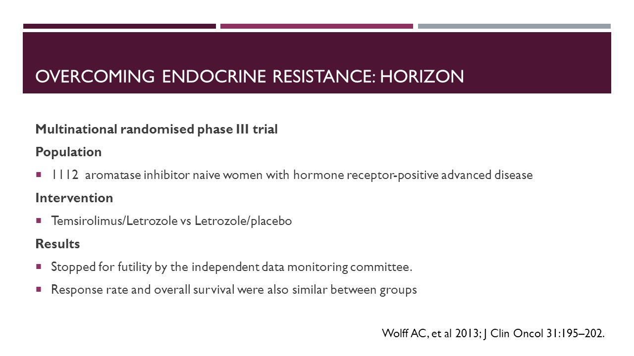 Overcoming endocrine resistance: Horizon