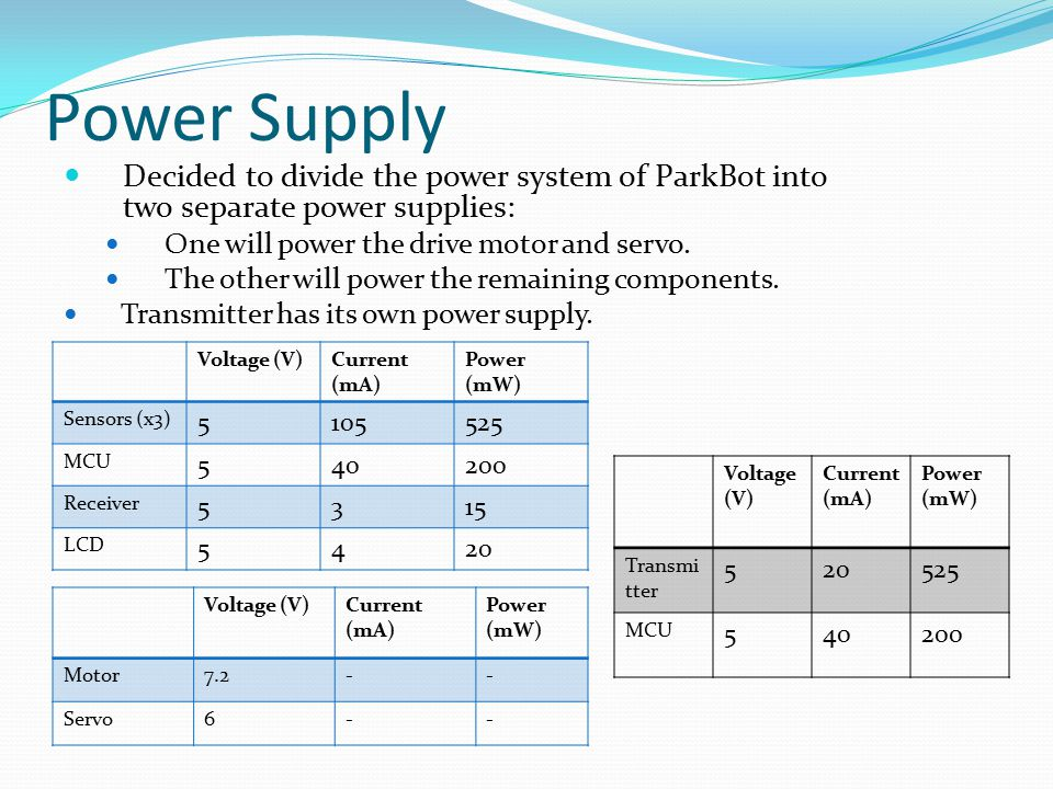 Power Supply Decided to divide the power system of ParkBot into two separate power supplies: One will power the drive motor and servo.