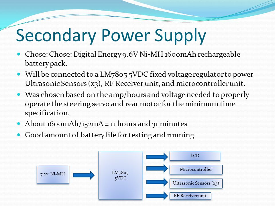 Secondary Power Supply