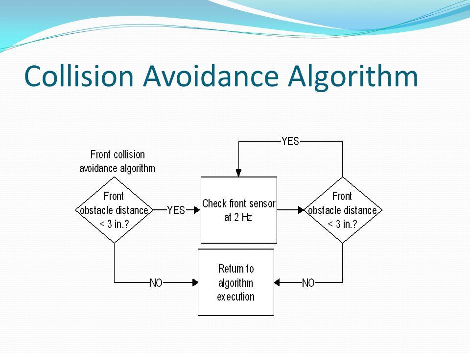 Collision Avoidance Algorithm