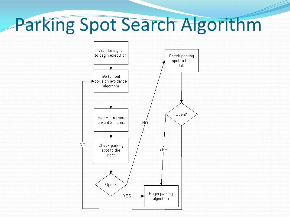Parking Spot Search Algorithm