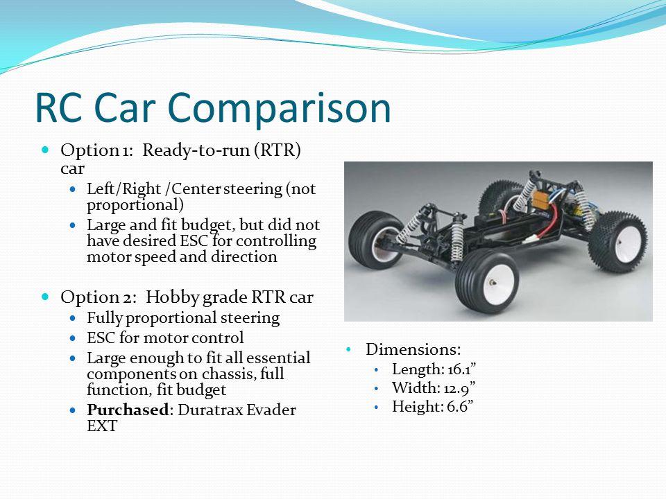 RC Car Comparison Option 1: Ready-to-run (RTR) car