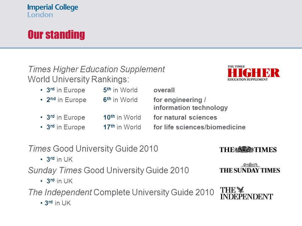 Our standing Times Higher Education Supplement World University Rankings: 3rd in Europe 5th in World overall.