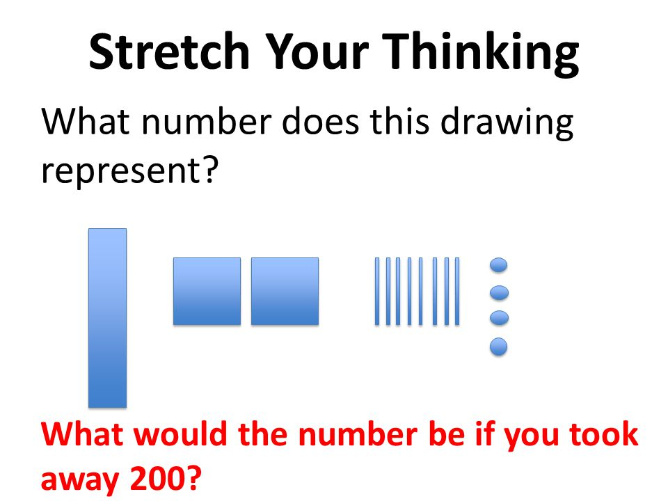 Stretch Your Thinking What number does this drawing represent