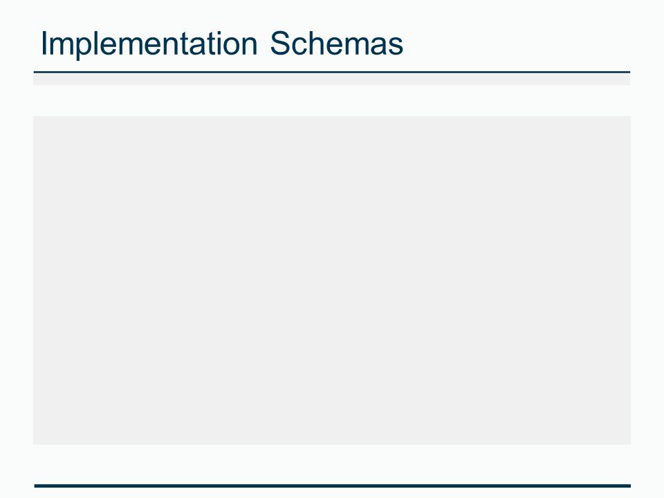 Implementation Schemas