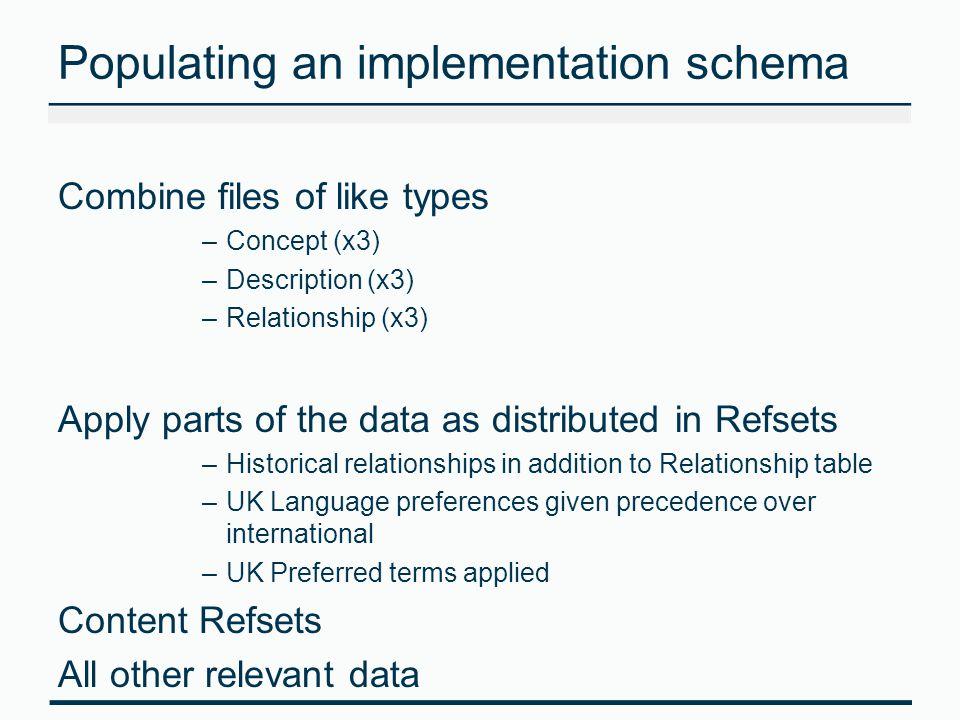 Populating an implementation schema