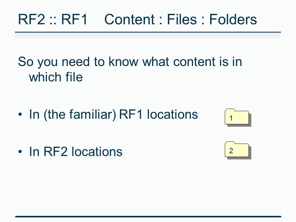 RF2 :: RF1 Content : Files : Folders