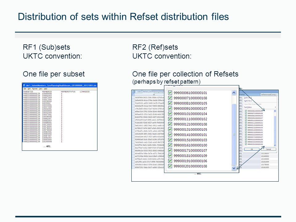 Distribution of sets within Refset distribution files