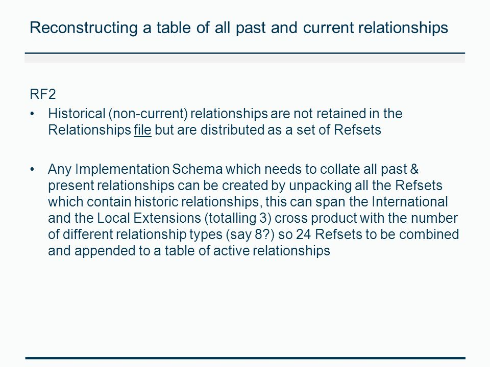 Reconstructing a table of all past and current relationships