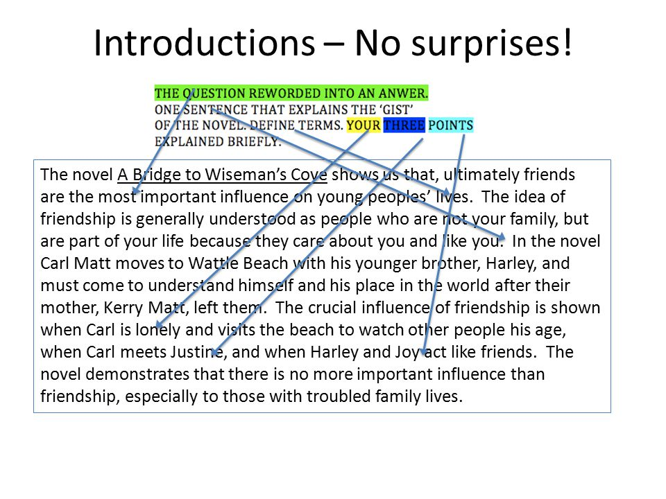 essay structures teel Essay map - readwritethink.