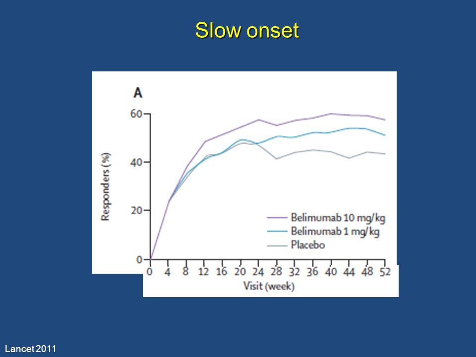 Slow onset Lancet 2011