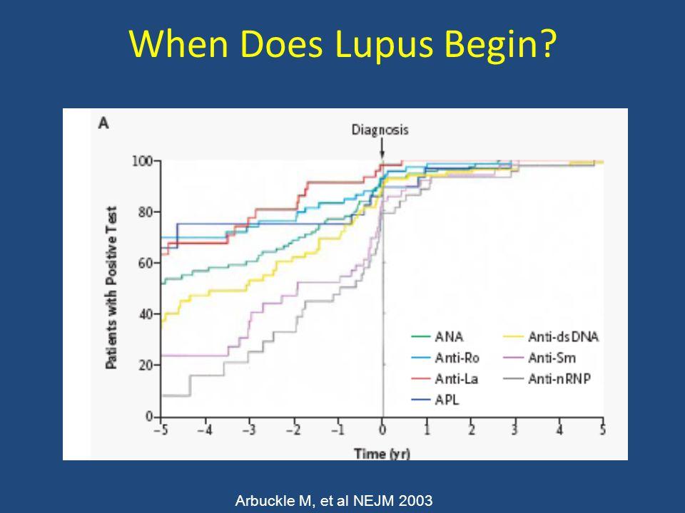 When Does Lupus Begin Arbuckle M, et al NEJM 2003