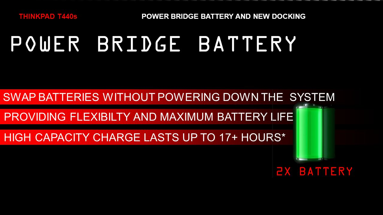 Power Bridge Battery 2X BATTERY
