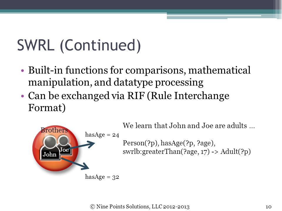 SWRL (Continued) Built-in functions for comparisons, mathematical manipulation, and datatype processing.