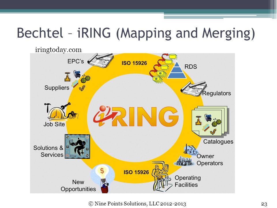 Bechtel – iRING (Mapping and Merging)