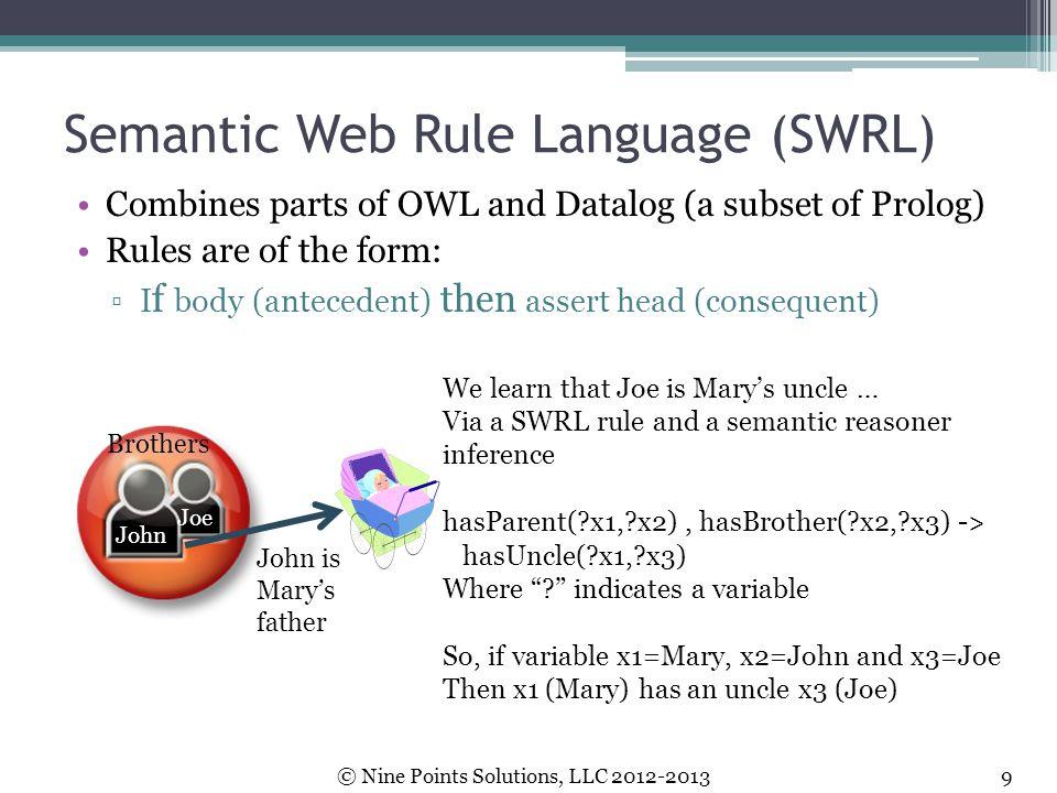 Semantic Web Rule Language (SWRL)