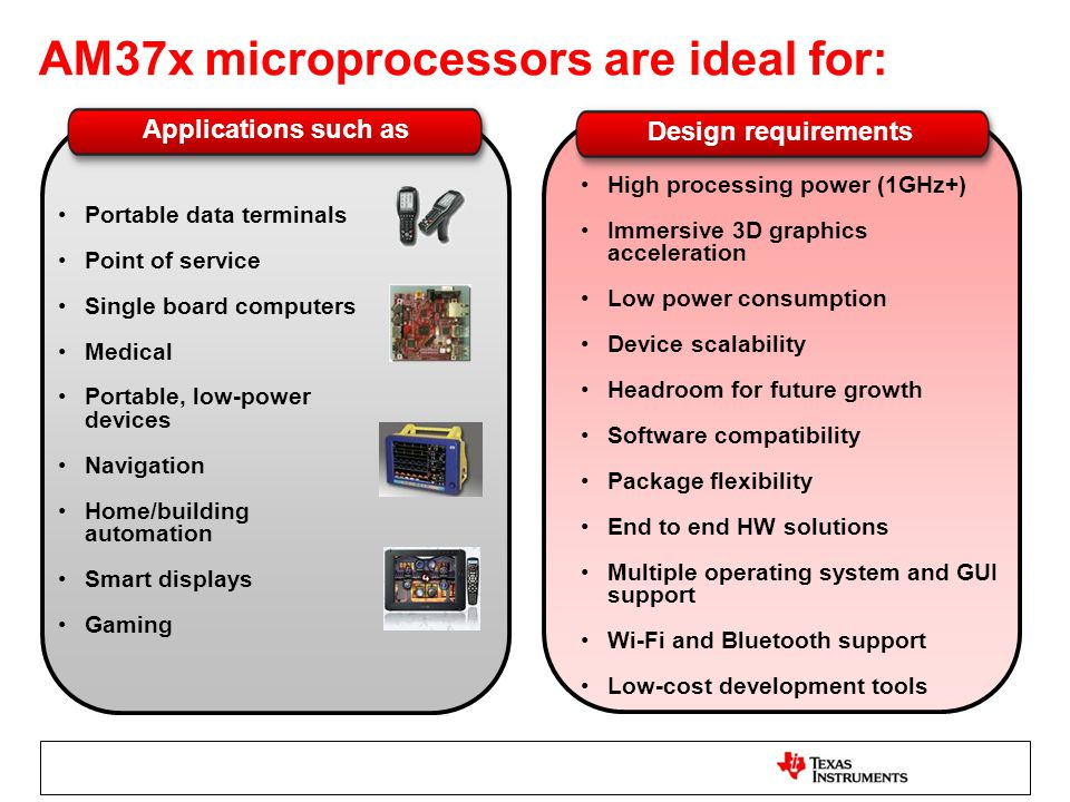 AM37x microprocessors are ideal for: