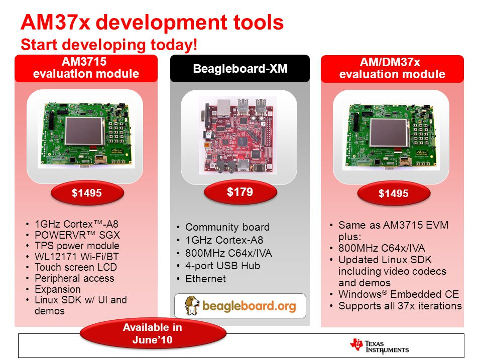 AM37x development tools Start developing today!