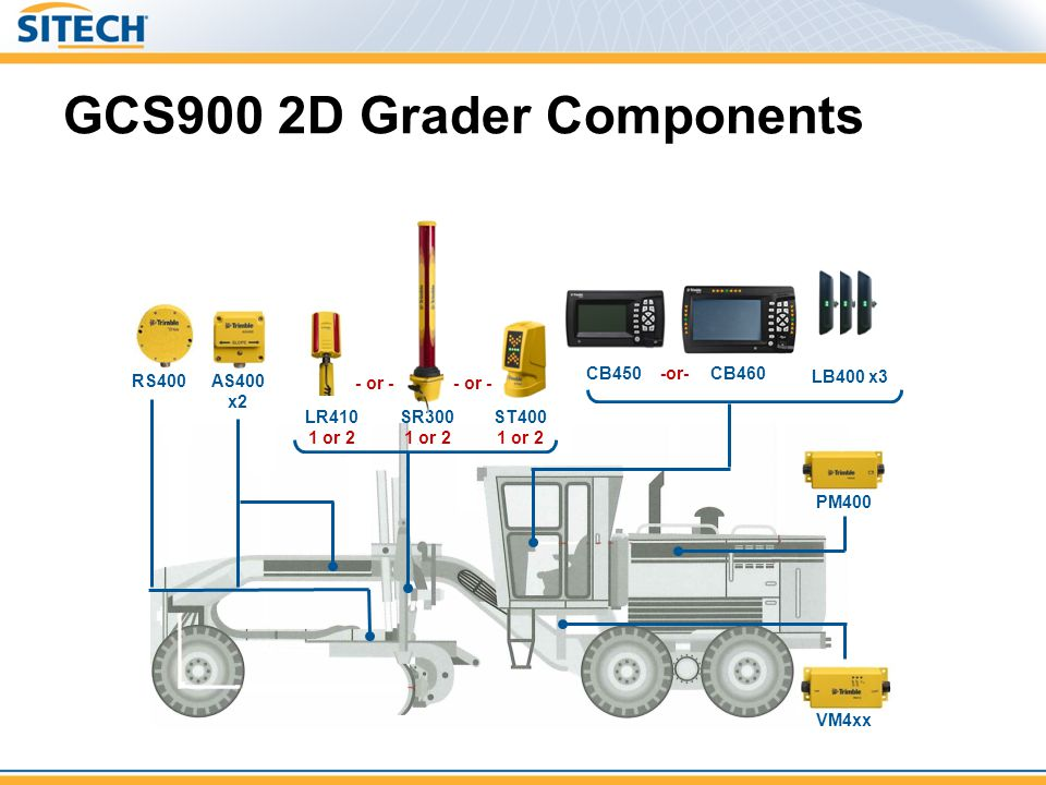 GCS900 2D Grader Components