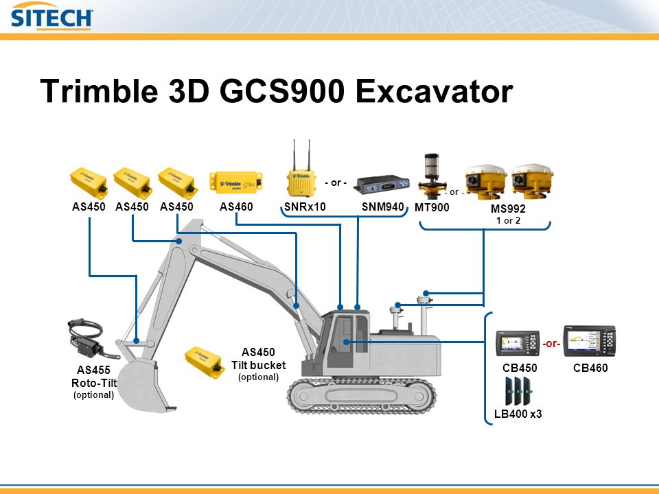 Trimble 3D GCS900 Excavator