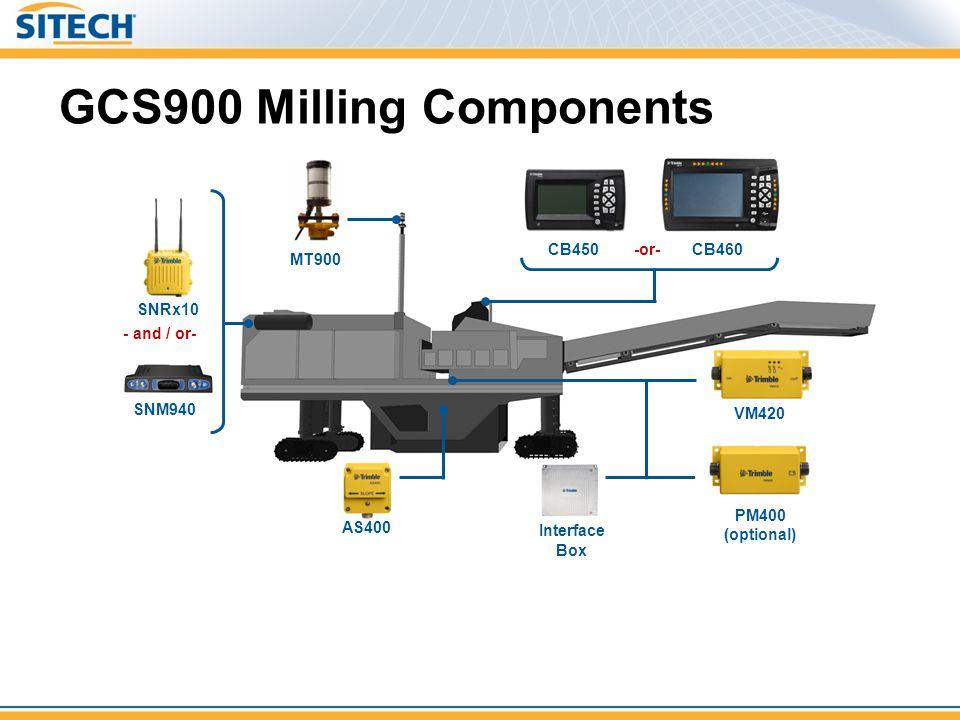 GCS900 Milling Components