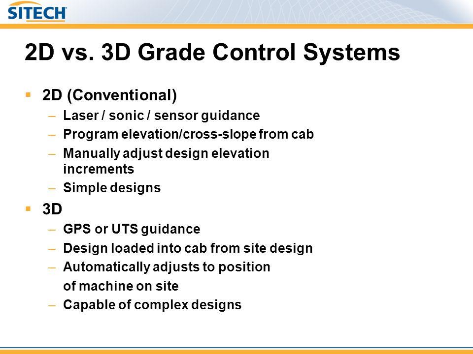 2D vs. 3D Grade Control Systems