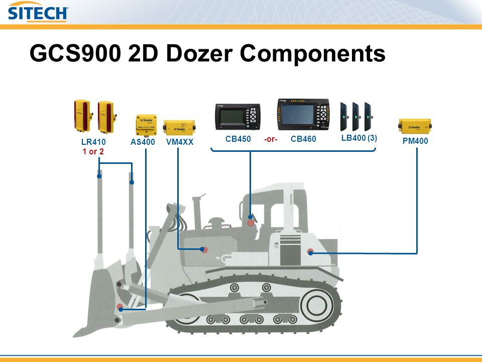 GCS900 2D Dozer Components LB400 (3) LR410 1 or 2 AS400 VM4XX CB450