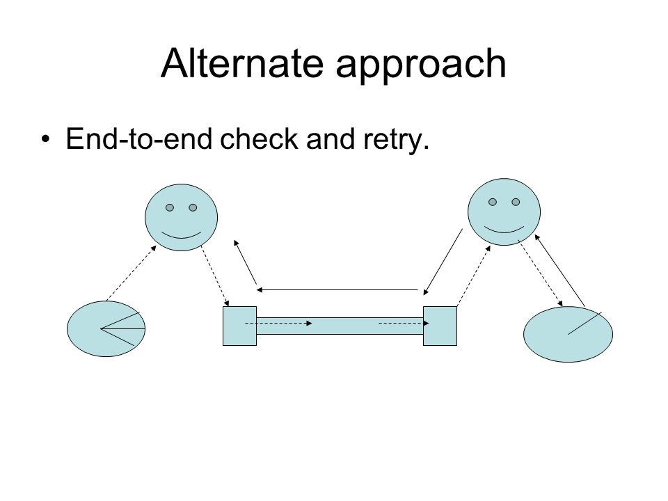 Alternate approach End-to-end check and retry.
