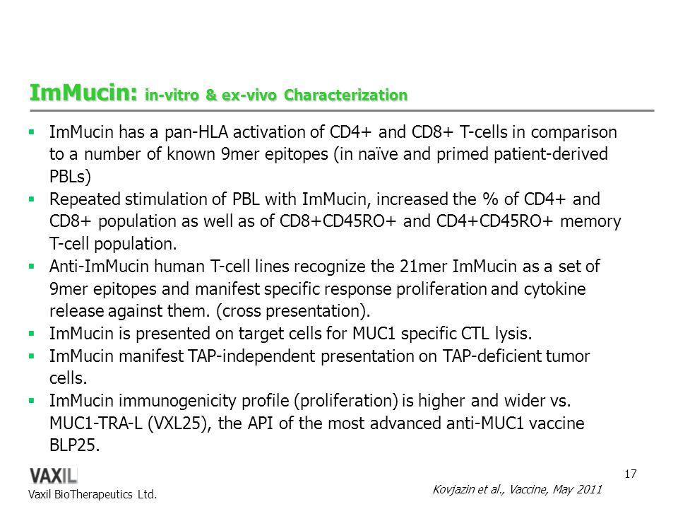ImMucin: in-vitro & ex-vivo Characterization