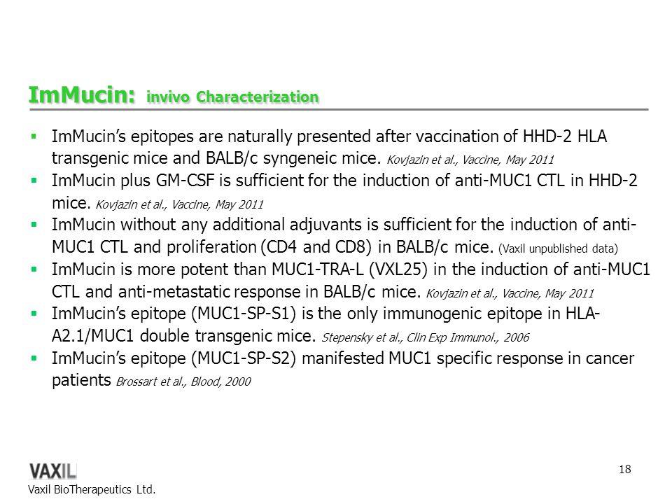 ImMucin: invivo Characterization