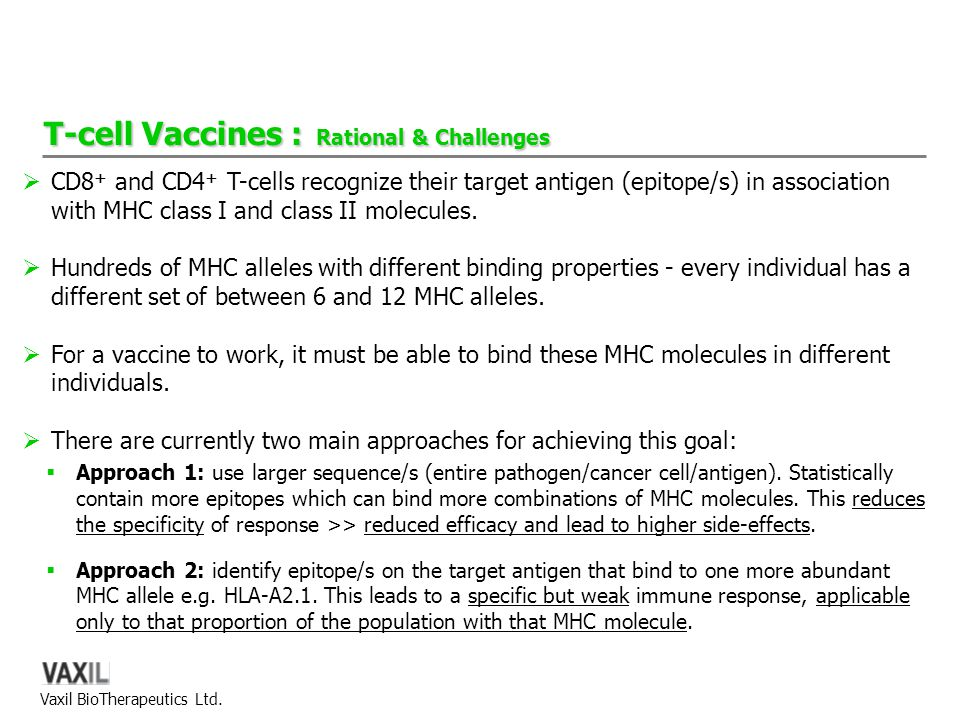 T-cell Vaccines : Rational & Challenges