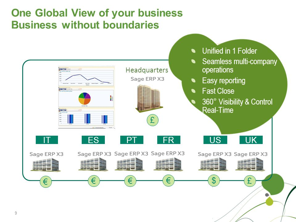 One Global View of your business Business without boundaries