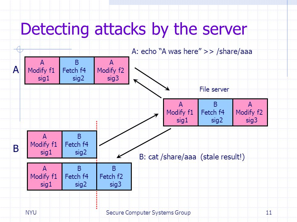 Detecting attacks by the server