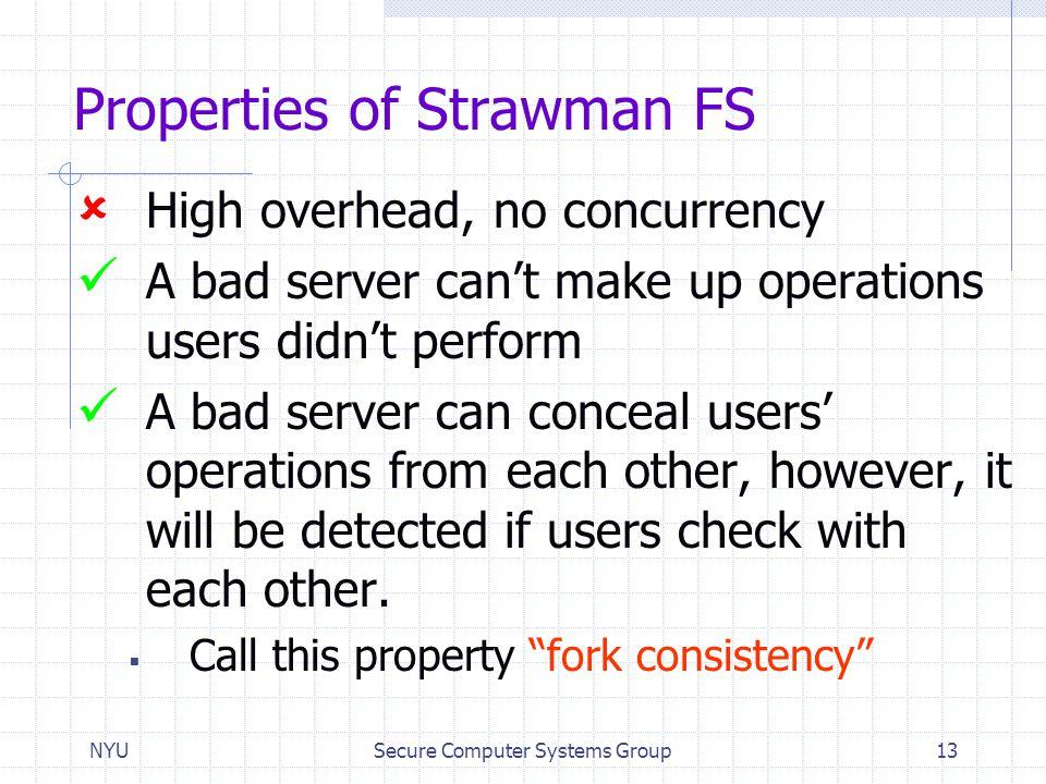 Properties of Strawman FS