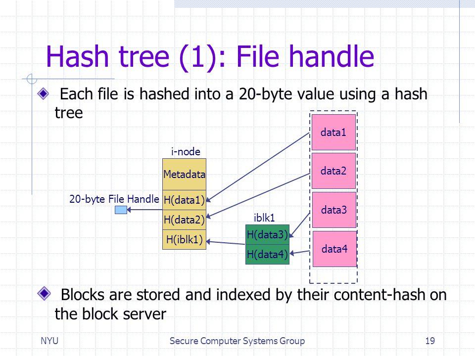 Hash tree (1): File handle
