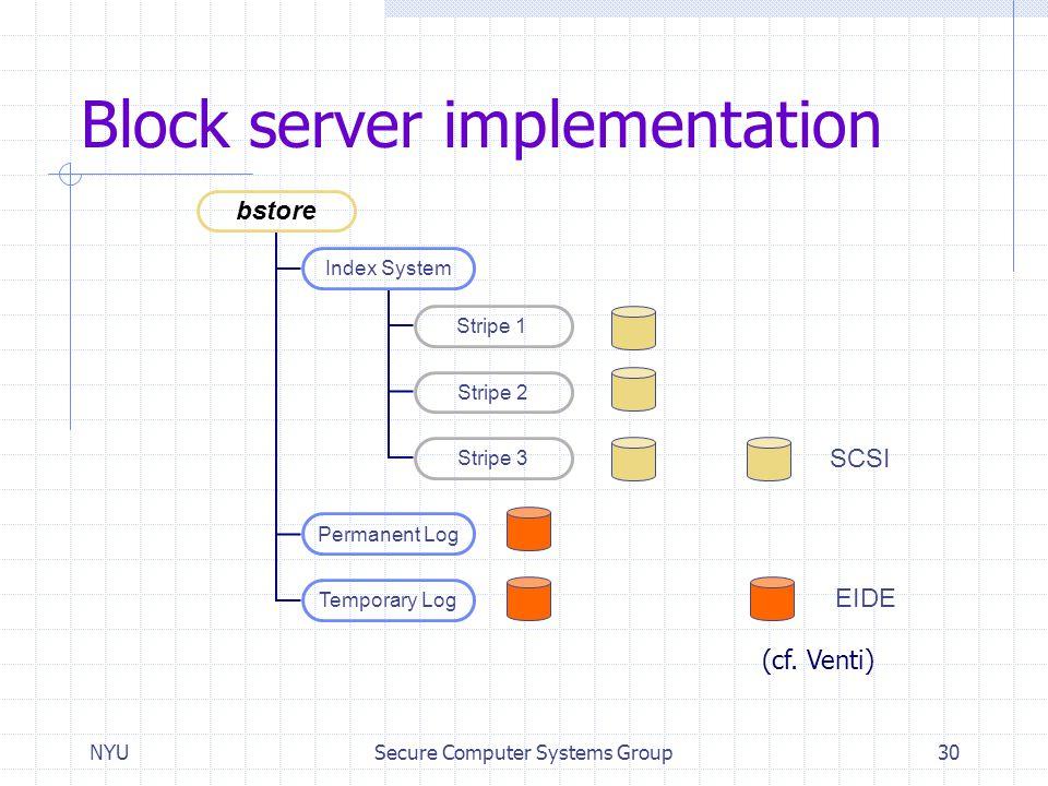 Block server implementation
