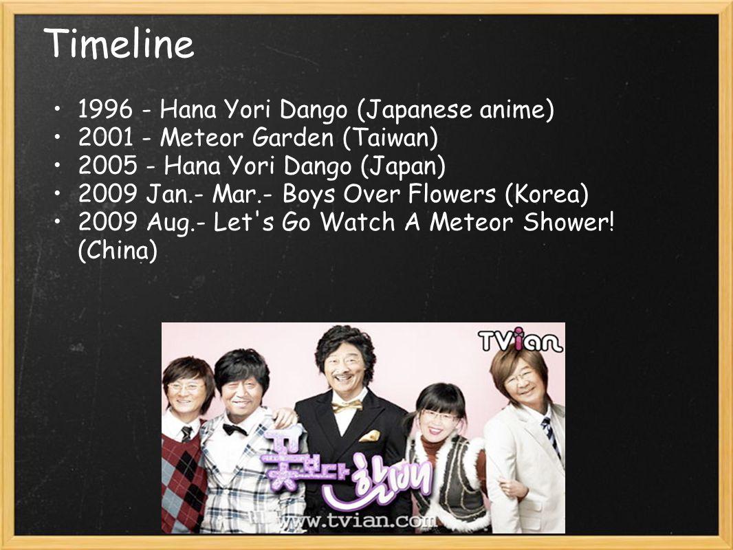 Timeline 1996 - Hana Yori Dango (Japanese anime)