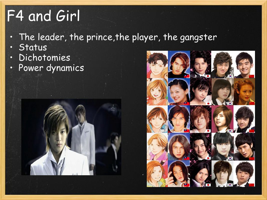 F4 and Girl The leader, the prince,the player, the gangster Status