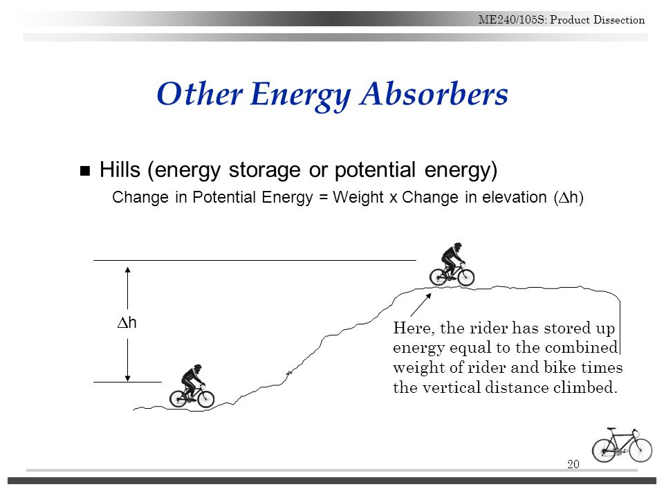 Other Energy Absorbers