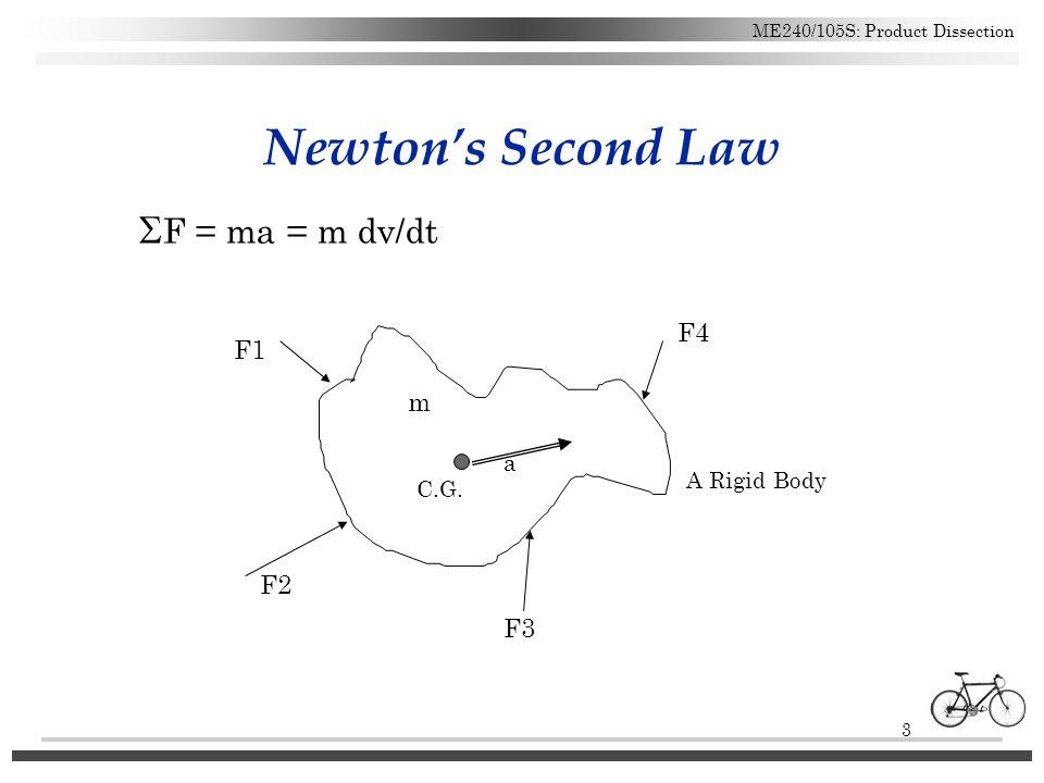Newton's Second Law SF = ma = m dv/dt F4 F1 m F2 F3 a A Rigid Body